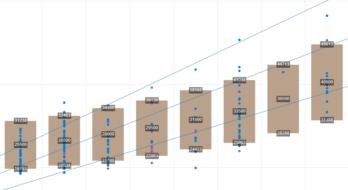 WAAGE PRO : le nouveau module de composition de grille des salaires est arrivé !